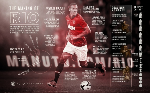 Rio Ferdinand - The Making of Rio