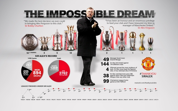 Sir Alex Ferguson - The Impossible Dream